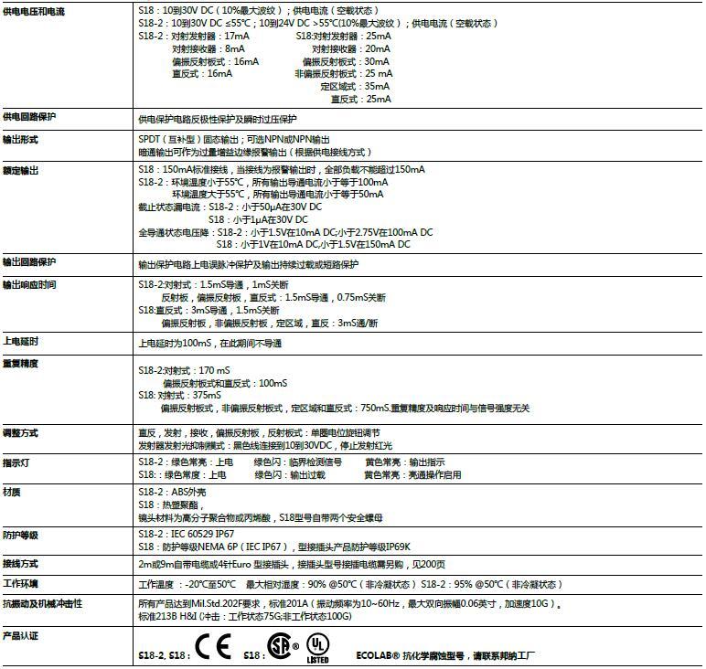 美國邦納S18-2產品性能表