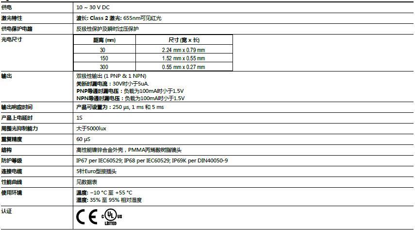 美國邦納Q3X產品性能表